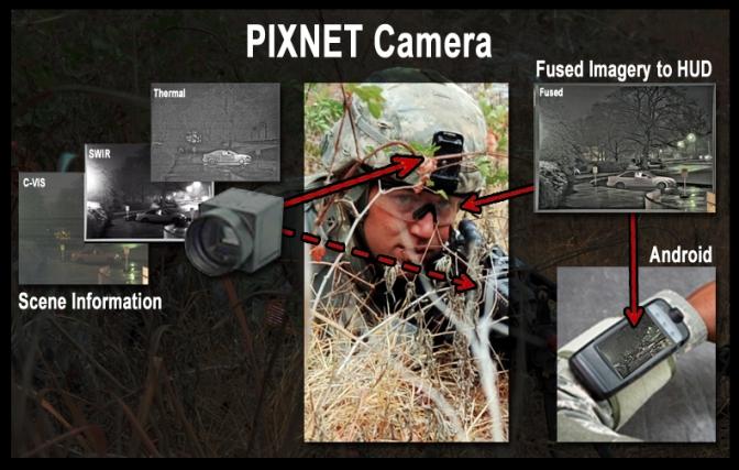 DARPA lleva Android al campo de batalla en un sistema de visión para los soldados