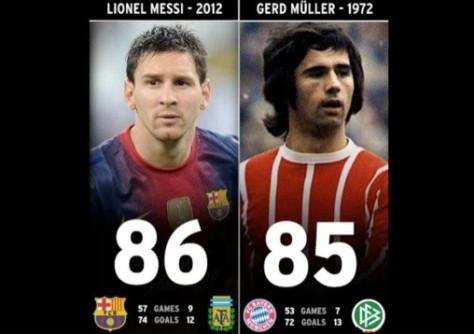 Lionel-Messi-record-86-buts-en-une-saison-e1355195239633