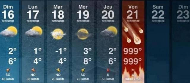 La previsión del tiempo para esta semana