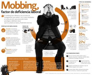mobbing-ok